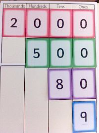 Place Value Charts / Numerals And Spinners