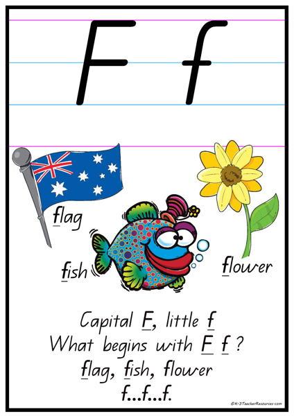Alphabet Rhyme Charts