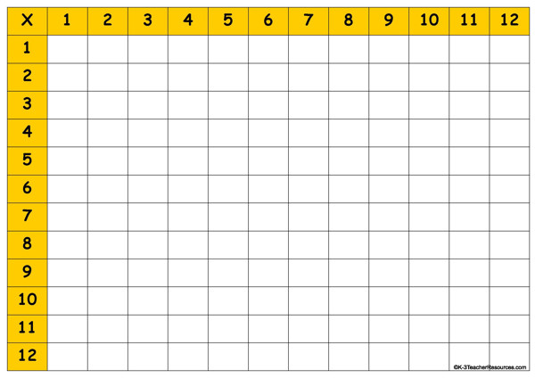 Blank Multiplication Chart