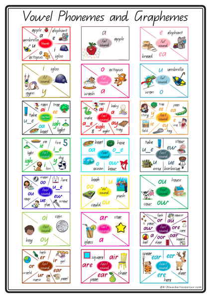 Printable Phonics Desk Charts