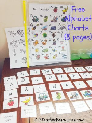 photo about Free Printable Alphabet Chart called Cost-free Alphabet Poster