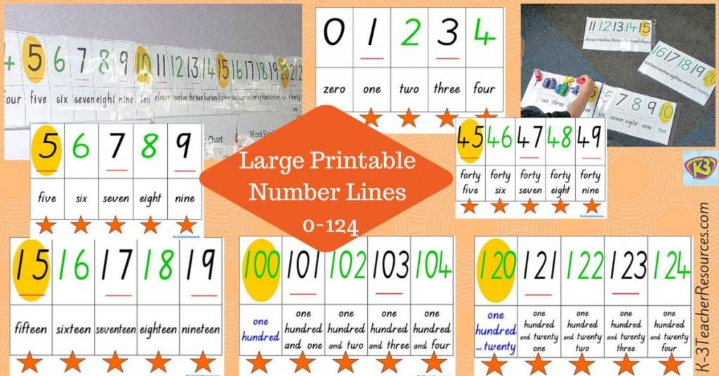Printable Number Line 1