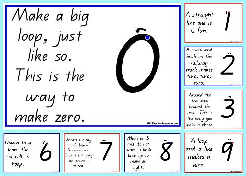 Printable Number Writing Rhymes 0-9