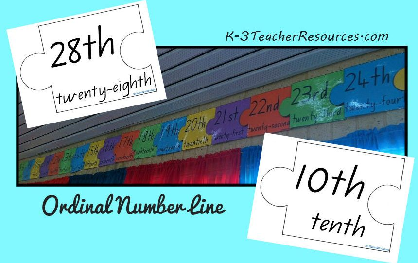 Printable Ordinal Numbers