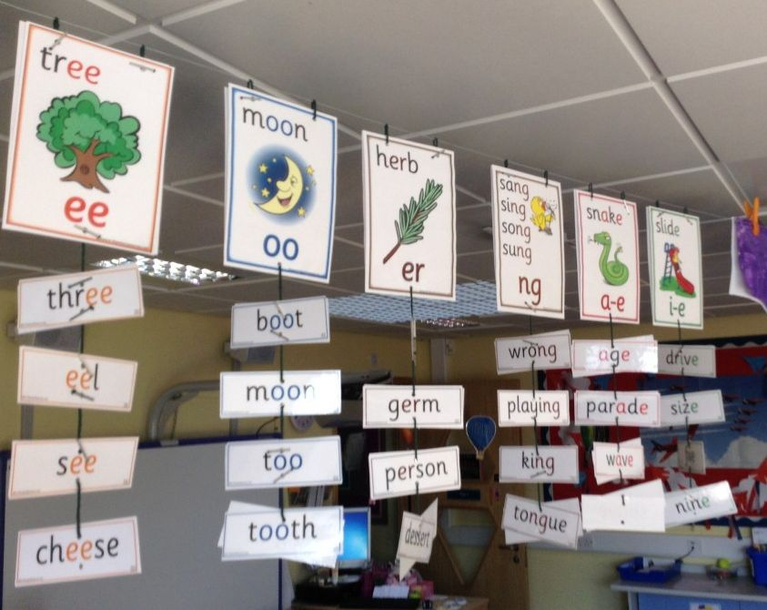 Vowel And Consonant Printable Phonics Charts