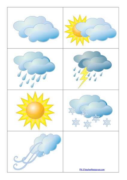 Weather Images Or Symbols