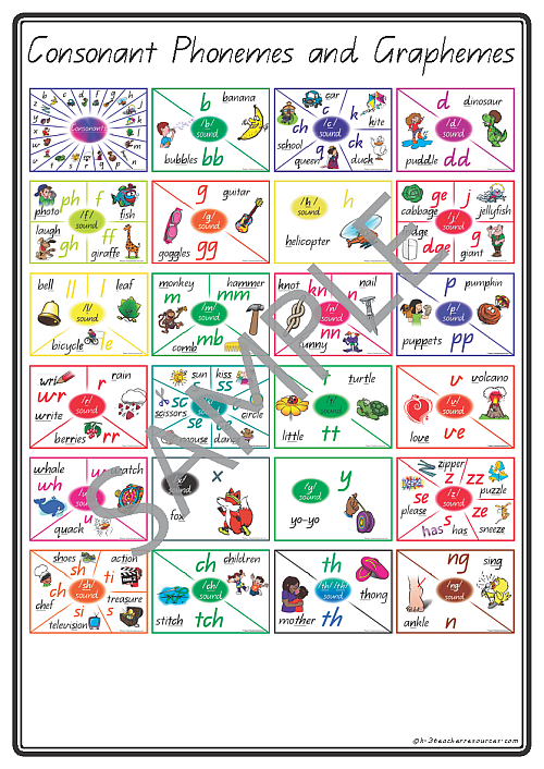 phonemes chart