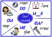 condensed vowel phonics charts