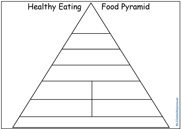 printable healthy eating pyramid pictures to pin on pinterest pinsdaddy. Black Bedroom Furniture Sets. Home Design Ideas