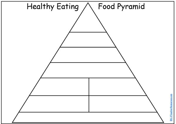 Healthy Food Pyramid Blank Template