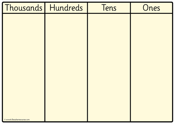 Place Value Chartpage05 K 3 Teacher Resources