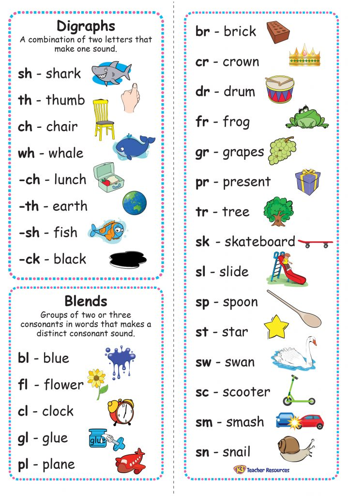Phonics Resources Archives - K-3 Teacher Resources