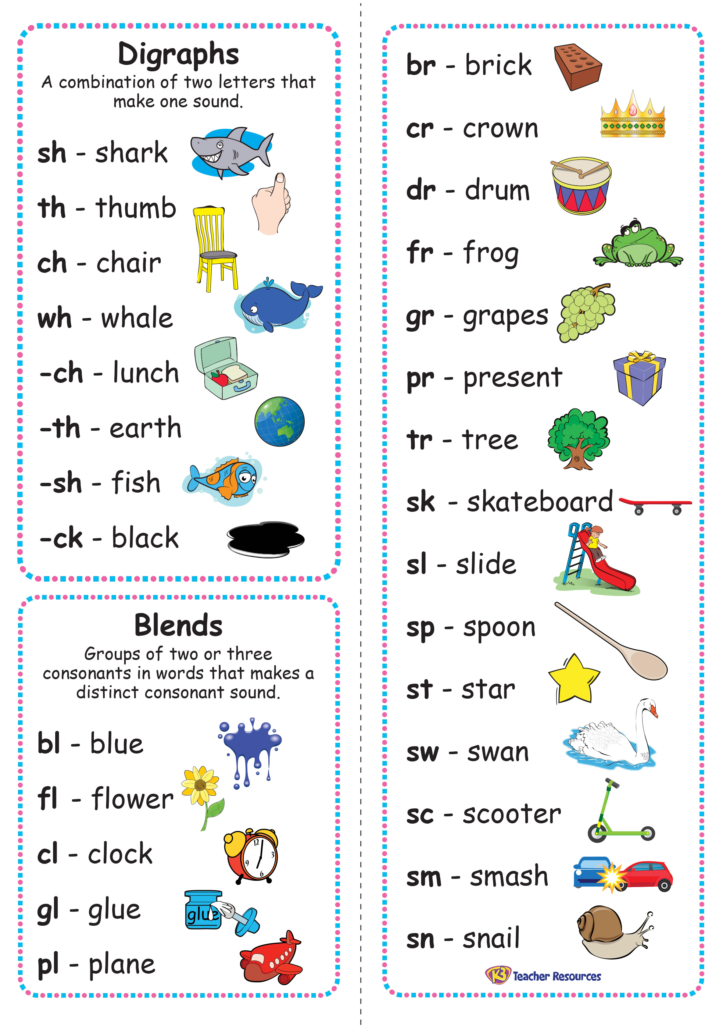 Common Digraphs and Blends Bookmark K 3 Teacher Resources
